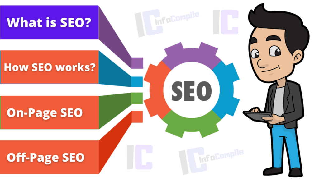 What is SEO in Digital Marketing? How SEO works for websites?