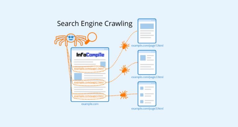 Search Engine Crawling